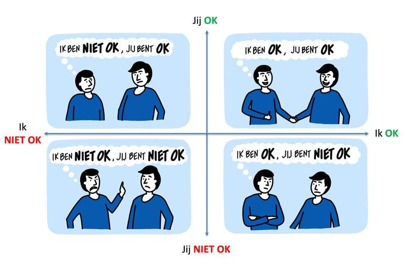 Transactionele Analyse - Ik ben OK Jij bent OK